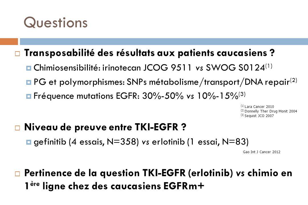 Questions Transposabilité des résultats aux patients caucasiens ? Chimiosensibilité: irinotecan JCOG 9511 vs SWOG S0124 (1) PG et polymorphismes: SNPs