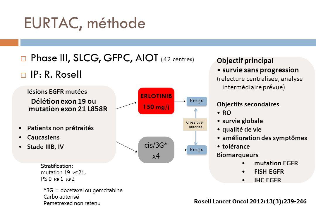 EURTAC, patients 14% Rosell Lancet Oncol 2012:13(3);239-246 Recrutement entre 02/2007 et 01/2011