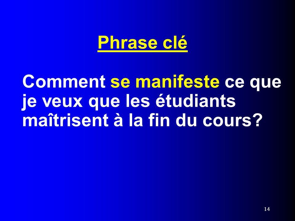 14 Phrase clé Comment se manifeste ce que je veux que les étudiants maîtrisent à la fin du cours?