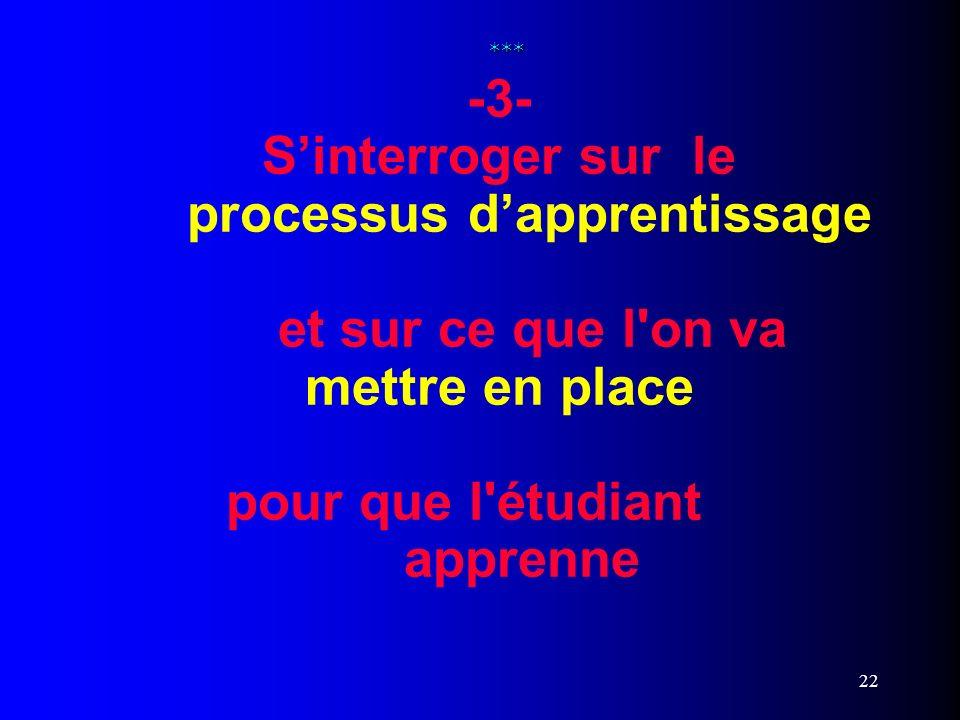22 *** *** -3- Sinterroger sur le processus dapprentissage et sur ce que l'on va mettre en place pour que l'étudiant apprenne