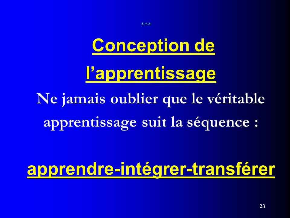 23 *** *** Conception de lapprentissage Ne jamais oublier que le véritable apprentissage suit la séquence : apprendre-intégrer-transférer