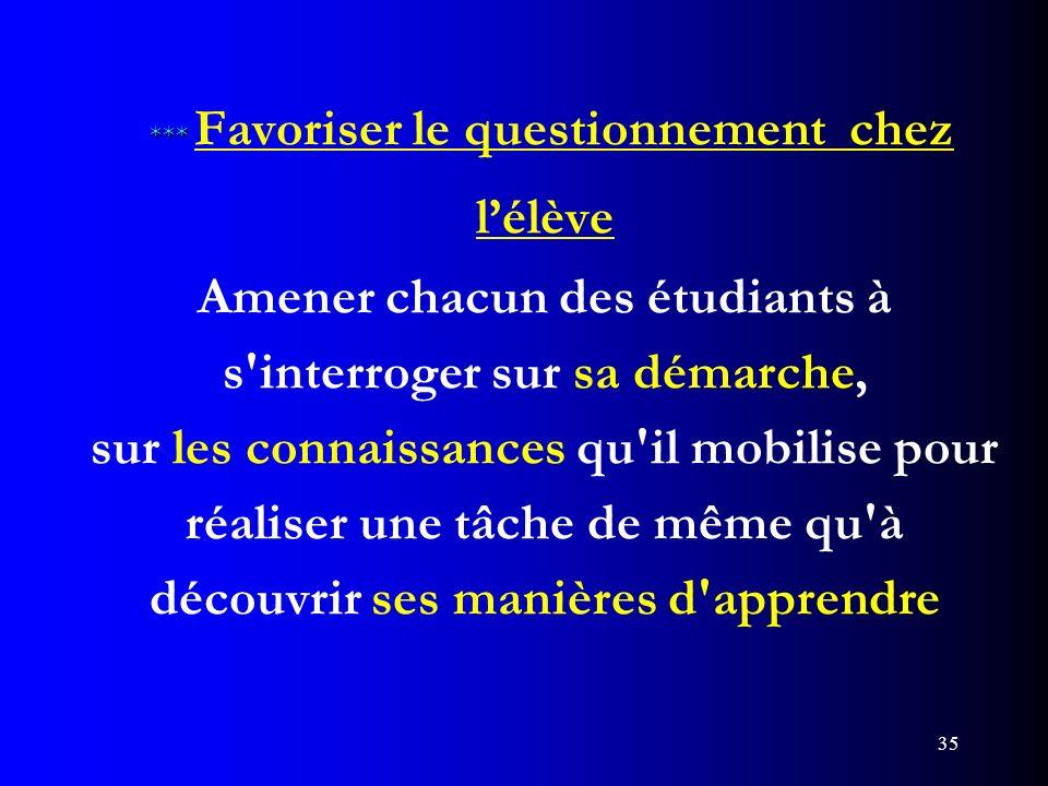 35 *** *** Favoriser le questionnement chez lélève Amener chacun des étudiants à s'interroger sur sa démarche, sur les connaissances qu'il mobilise po