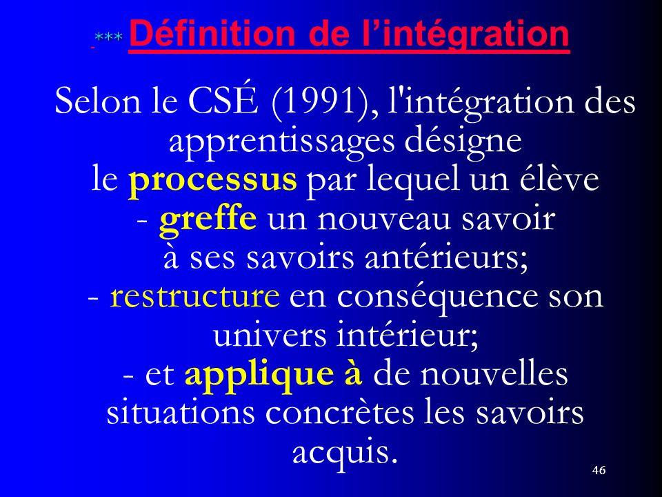 46 *** *** Définition de lintégration Selon le CSÉ (1991), l'intégration des apprentissages désigne le processus par lequel un élève - greffe un nouve