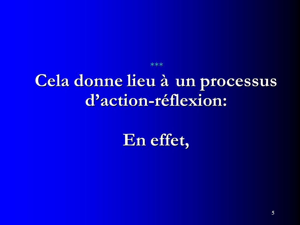 5 *** Cela donne lieu àun processus daction-réflexion: En effet, *** Cela donne lieu àun processus daction-réflexion: En effet,