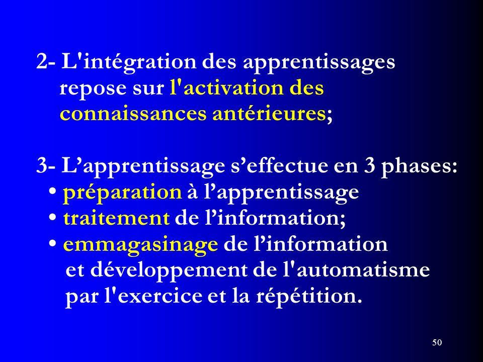 50 2- L'intégration des apprentissages repose sur l'activation des connaissances antérieures; 3- Lapprentissage seffectue en 3 phases: préparation à l