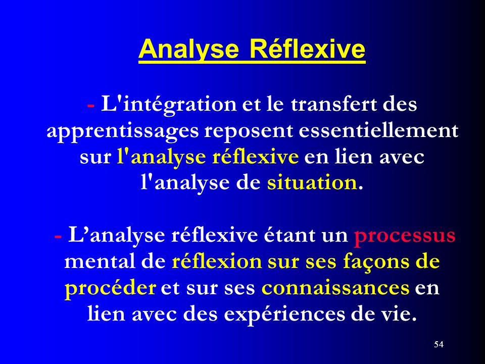 54 Analyse Réflexive - L'intégration et le transfert des apprentissages reposent essentiellement sur l'analyse réflexive en lien avec l'analyse de sit