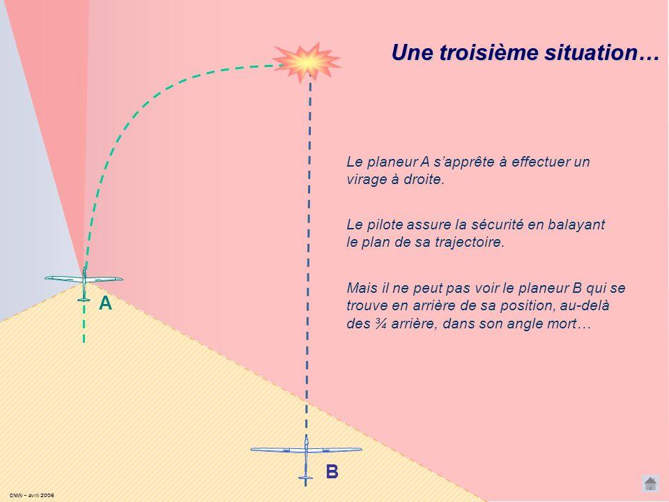 CNVV CNVV – avril 2006 Une seconde conclusion… Avant de se mettre en virage Avant de se mettre en virage, il faut aussi assurer la sécurité à lextérie