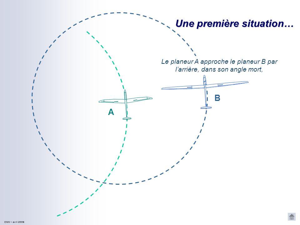 CNVV CNVV – avril 2006 Une première situation… A B Le planeur A approche le planeur B par larrière, dans son angle mort,