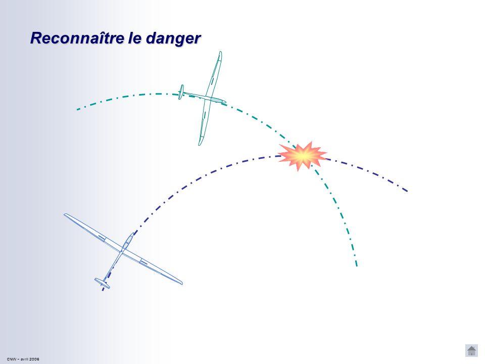 CNVV CNVV – avril 2006 Reconnaître le danger Si laxe de symétrie de votre planeur passe par lavant ou coupe le planeur précédent, il y a d dd danger i