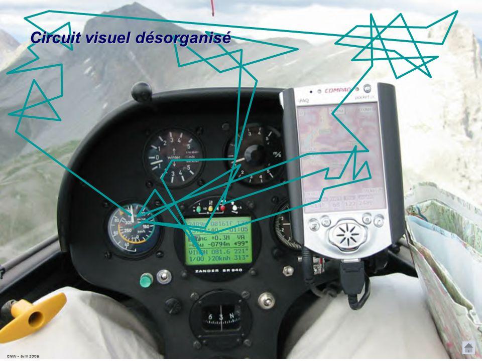 Rapprochement sous gisement constant B A Jusquà la collision les planeurs A et B restent dans la même position lun par rapport à lautre. Sous un même