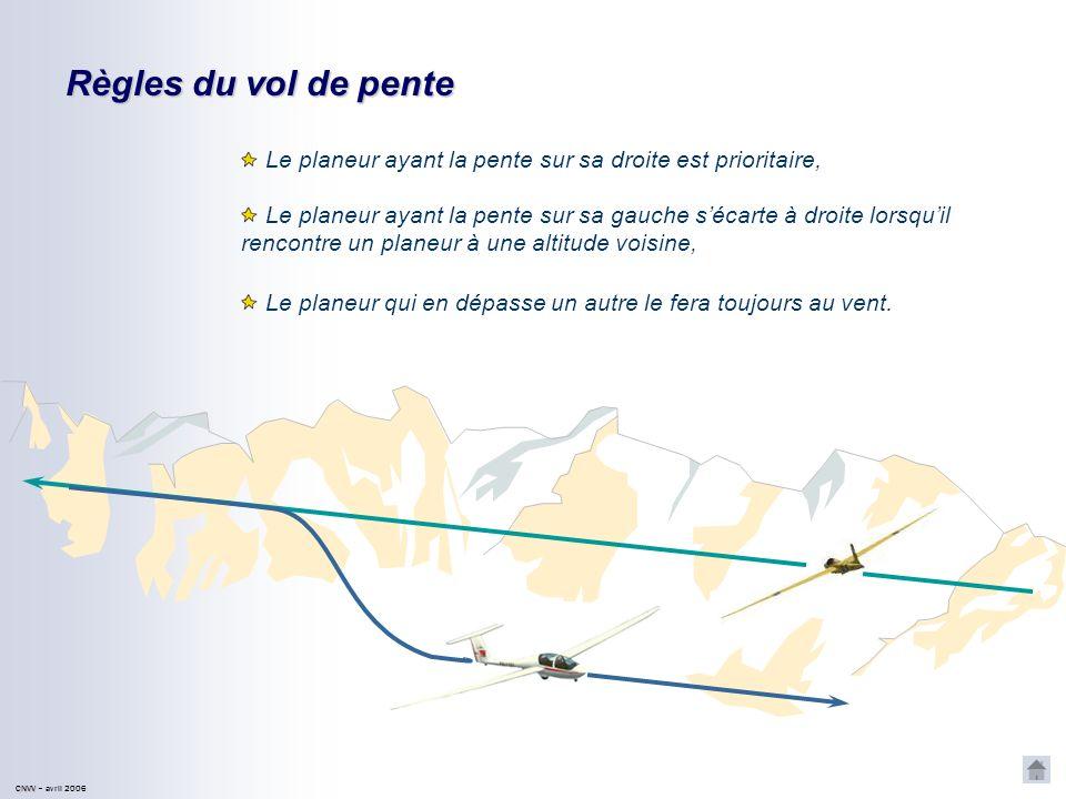 CNVV CNVV – avril 2006 Déplacement le long dune crête Lorsque lon suit une ligne de crête, il faut anticiper ses manœuvres en restant disponible pour