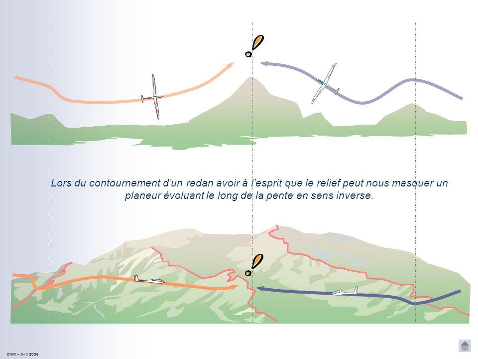 CNVV CNVV – avril 2006 Règles du vol de pente Le planeur ayant la pente sur sa droite est prioritaire, Le planeur ayant la pente sur sa gauche sécarte