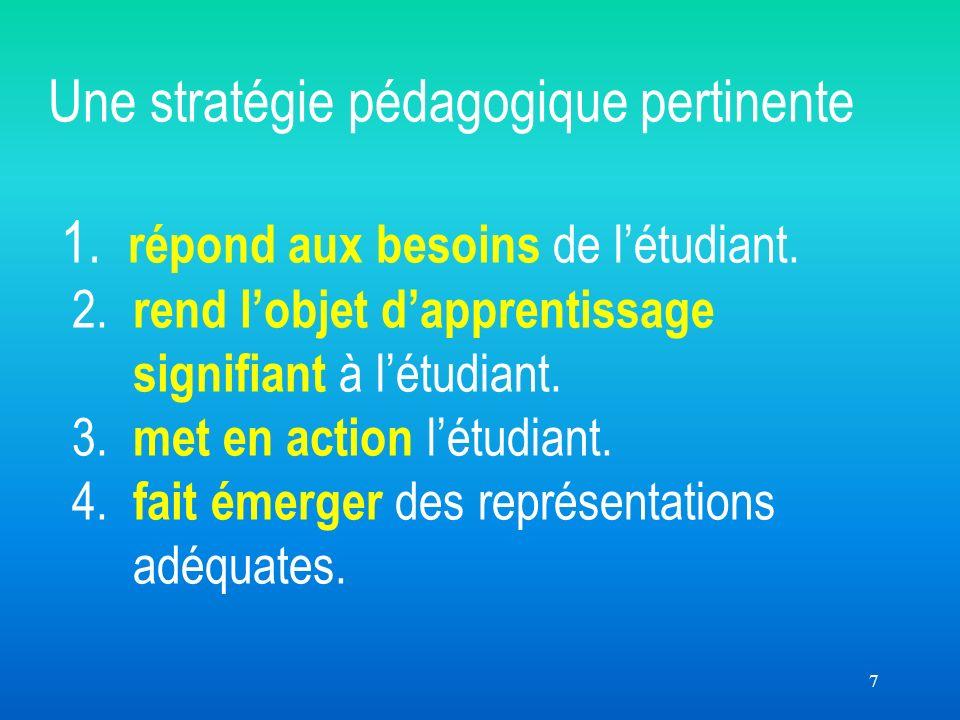 7 Une stratégie pédagogique pertinente 1. répond aux besoins de létudiant. 2. rend lobjet dapprentissage signifiant à létudiant. 3. met en action létu