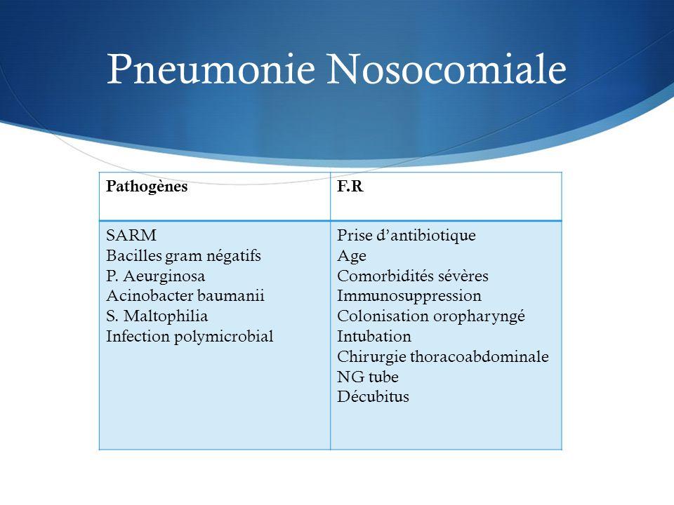 Pneumonie Nosocomiale PathogènesF.R SARM Bacilles gram négatifs P. Aeurginosa Acinobacter baumanii S. Maltophilia Infection polymicrobial Prise dantib