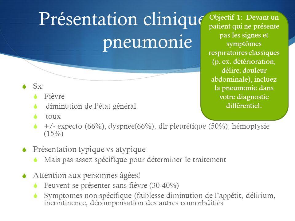 Présentation clinique dune pneumonie Sx: Fièvre diminution de létat général toux +/- expecto (66%), dyspnée(66%), dlr pleurétique (50%), hémoptysie (1