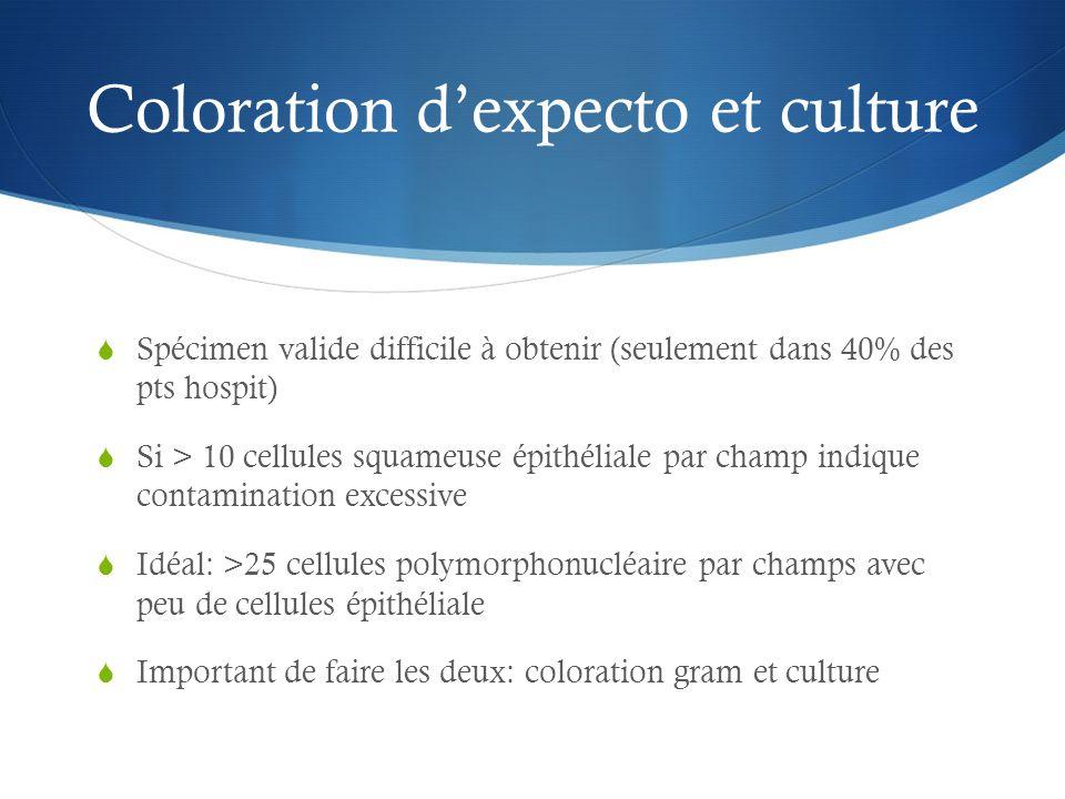 Coloration dexpecto et culture Spécimen valide difficile à obtenir (seulement dans 40% des pts hospit) Si > 10 cellules squameuse épithéliale par cham