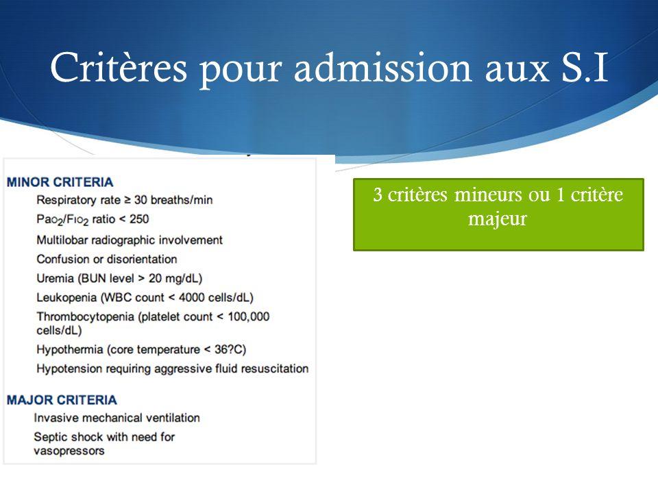 Critères pour admission aux S.I 3 critères mineurs ou 1 critère majeur