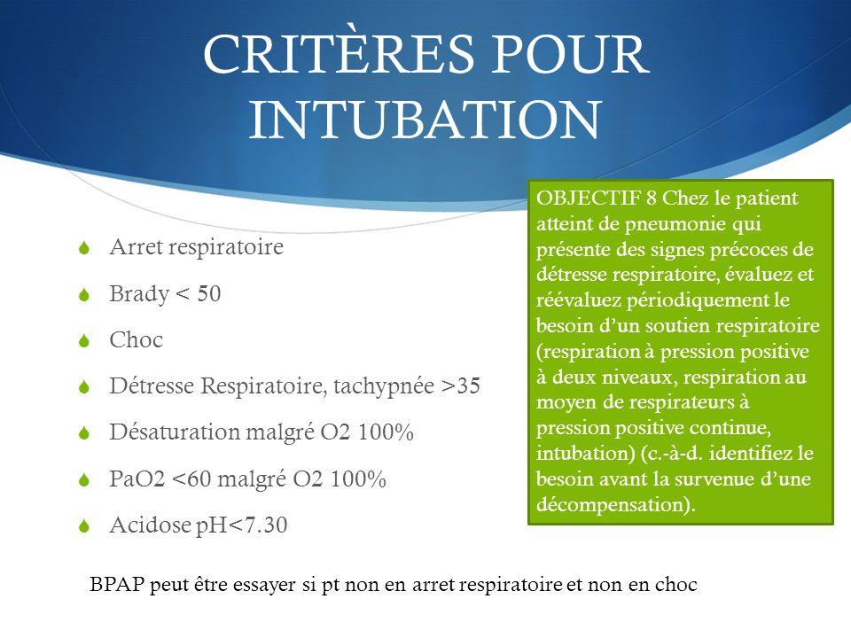CRITÈRES POUR INTUBATION Arret respiratoire Brady < 50 Choc Détresse Respiratoire, tachypnée >35 Désaturation malgré O2 100% PaO2 <60 malgré O2 100% A