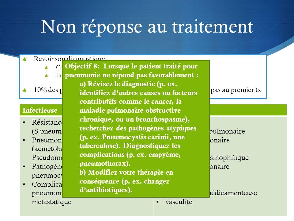 Non réponse au traitement Revoir son diagnostique Cause infectieuse vs non infectieuse Infectieuse: 40%; Non infectieuse 20%; non déterminé: 40% 10% d