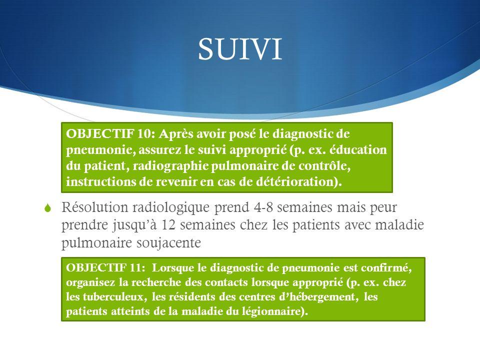 SUIVI Résolution radiologique prend 4-8 semaines mais peur prendre jusquà 12 semaines chez les patients avec maladie pulmonaire soujacente OBJECTIF 10