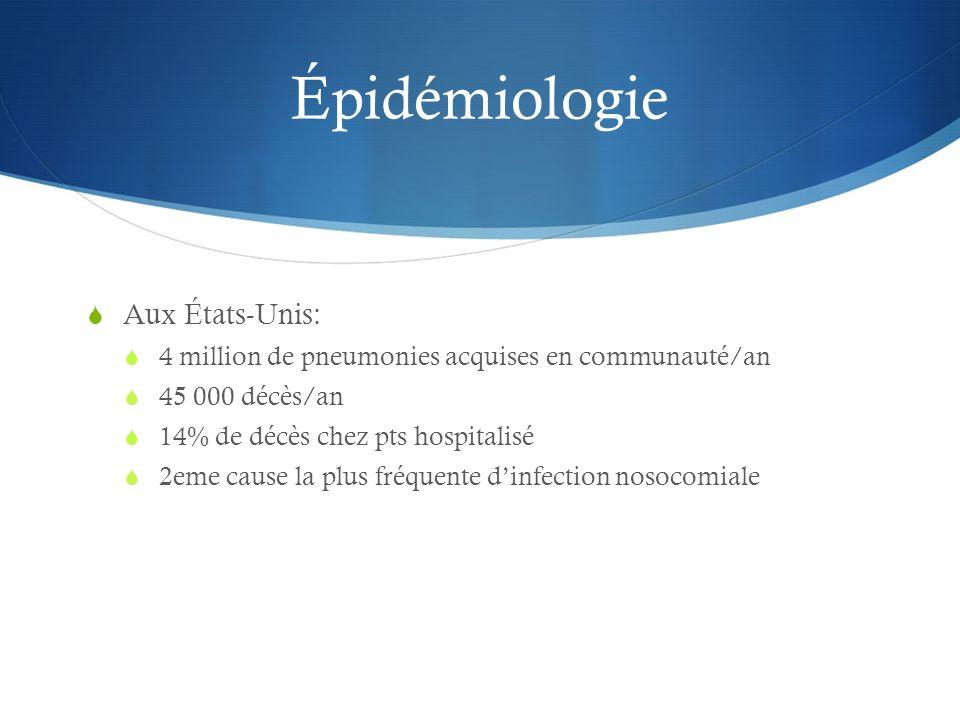 Épidémiologie Aux États-Unis: 4 million de pneumonies acquises en communauté/an 45 000 décès/an 14% de décès chez pts hospitalisé 2eme cause la plus f