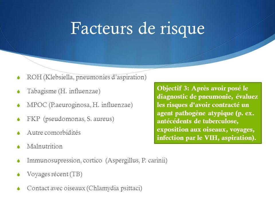 Facteurs de risque ROH (Klebsiella, pneumonies daspiration) Tabagisme (H. influenzae) MPOC (P.aeuroginosa, H. influenzae) FKP (pseudomonas, S. aureus)