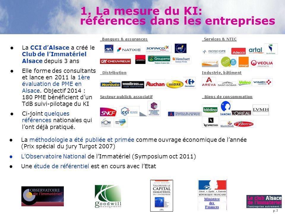 p. 3 1. La mesure du KI: références dans les entreprises La CCI dAlsace a créé le Club de lImmatériel Alsace depuis 3 ans Elle forme des consultants e