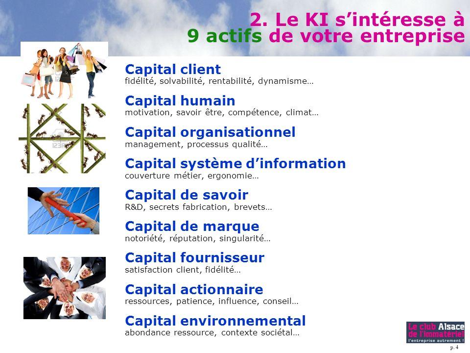 p. 4 Capital client fidélité, solvabilité, rentabilité, dynamisme… Capital humain motivation, savoir être, compétence, climat… Capital organisationnel
