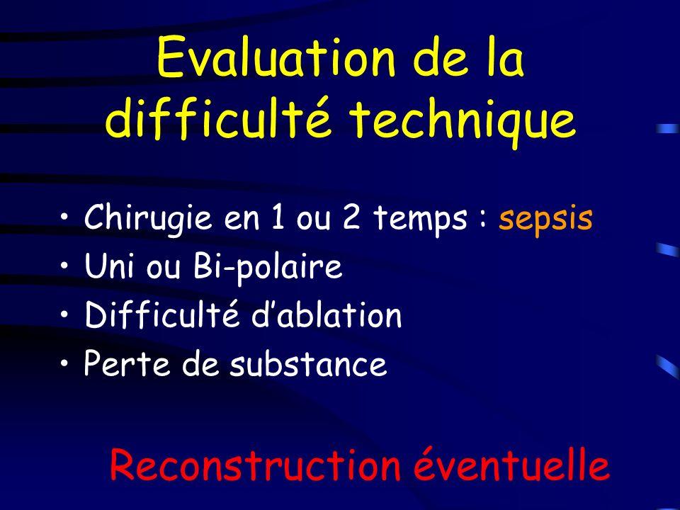 Evaluation de la difficulté technique Chirugie en 1 ou 2 temps : sepsis Uni ou Bi-polaire Difficulté dablation Perte de substance Reconstruction évent