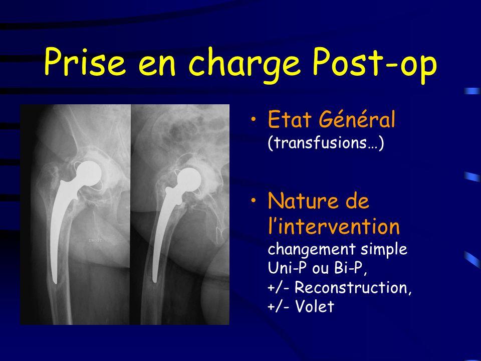 Prise en charge Post-op Etat Général (transfusions…) Nature de lintervention changement simple Uni-P ou Bi-P, +/- Reconstruction, +/- Volet