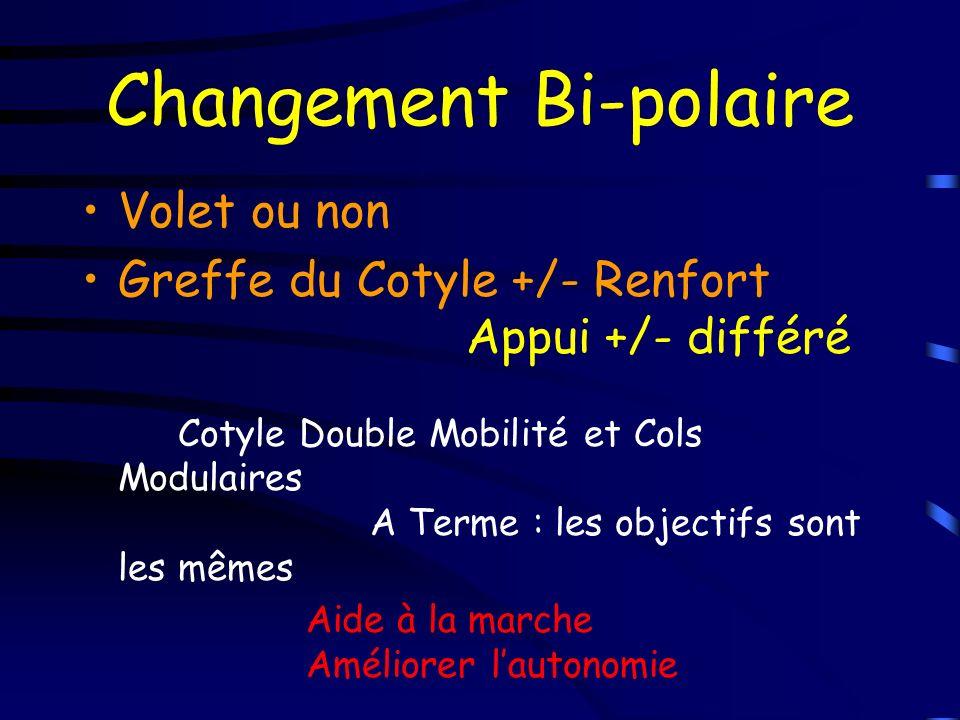 Changement Bi-polaire Volet ou non Greffe du Cotyle +/- Renfort Appui +/- différé Cotyle Double Mobilité et Cols Modulaires A Terme : les objectifs so