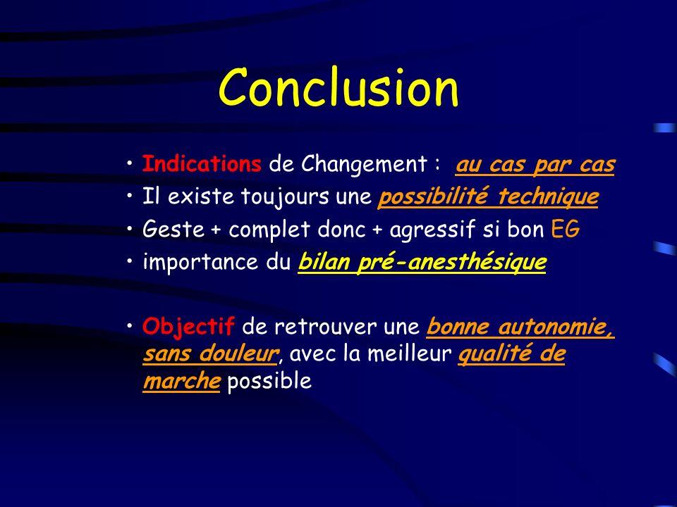 Conclusion Indications de Changement : au cas par cas Il existe toujours une possibilité technique Geste + complet donc + agressif si bon EG importanc