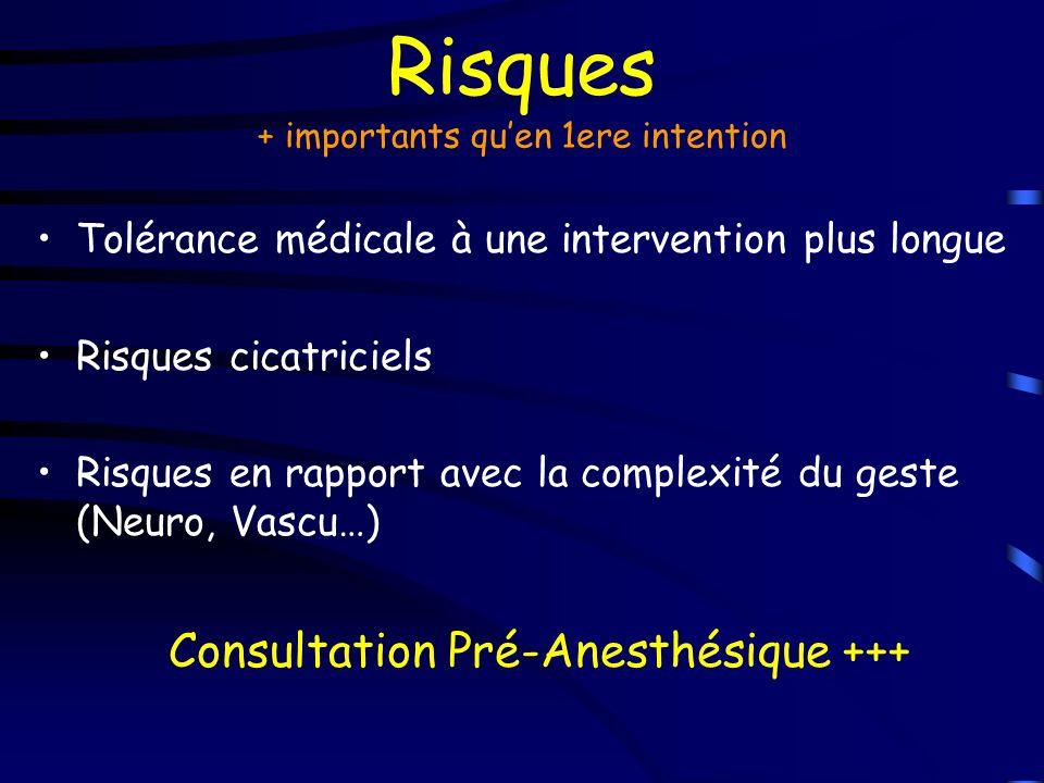 Risques + importants quen 1ere intention Tolérance médicale à une intervention plus longue Risques cicatriciels Risques en rapport avec la complexité