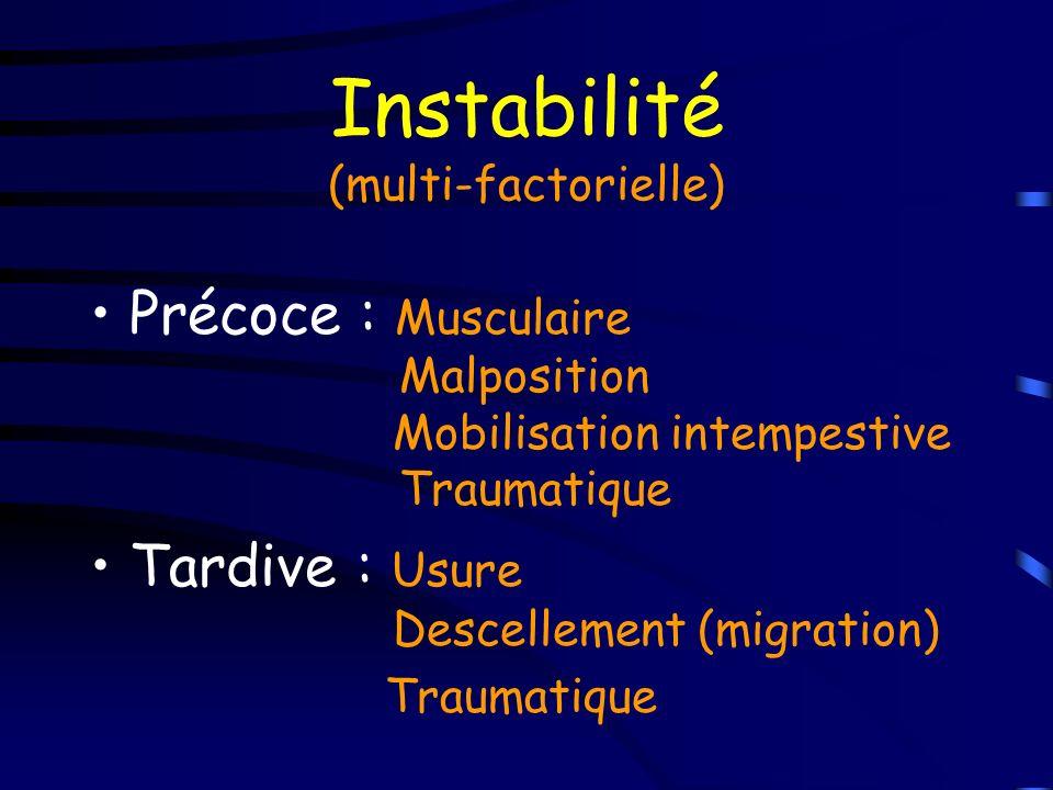 Instabilité (multi-factorielle) Précoce : Musculaire Malposition Mobilisation intempestive Traumatique Tardive : Usure Descellement (migration) Trauma