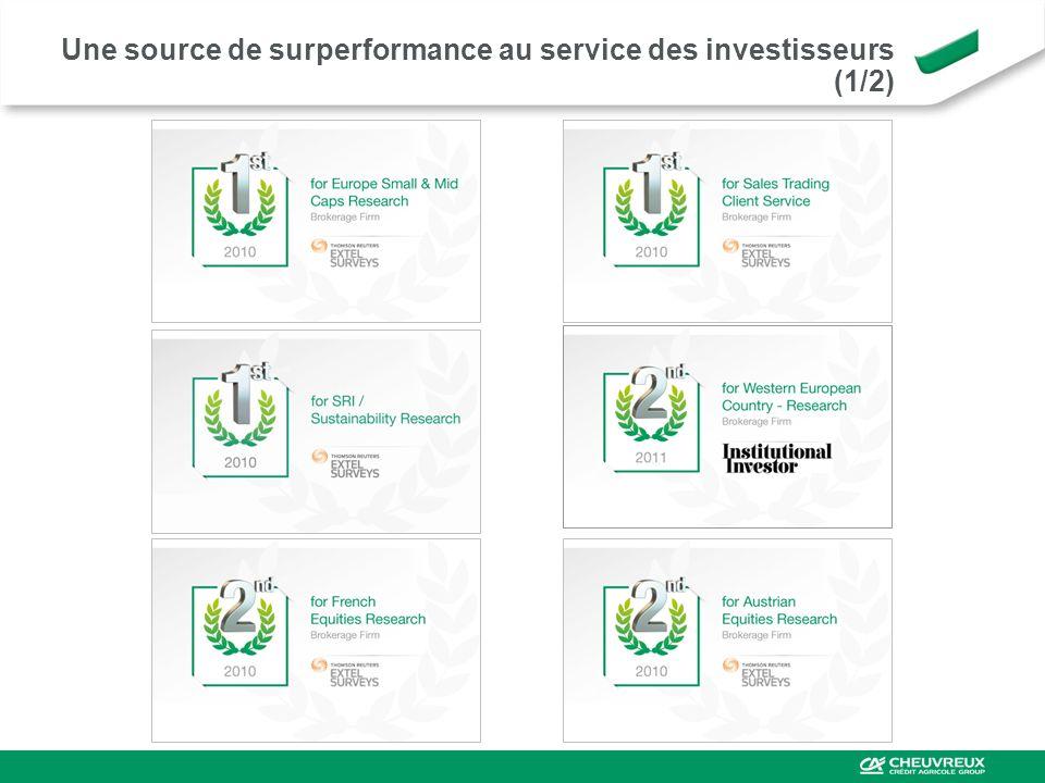 Une source de surperformance au service des investisseurs (1/2)