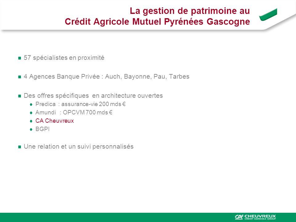 La gestion de patrimoine au Crédit Agricole Mutuel Pyrénées Gascogne 57 spécialistes en proximité 4 Agences Banque Privée : Auch, Bayonne, Pau, Tarbes