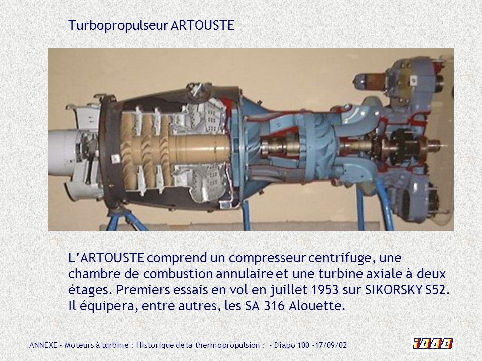 ANNEXE – Moteurs à turbine : Historique de la thermopropulsion : - Diapo 100 -17/09/02 Turbopropulseur ARTOUSTE LARTOUSTE comprend un compresseur cent