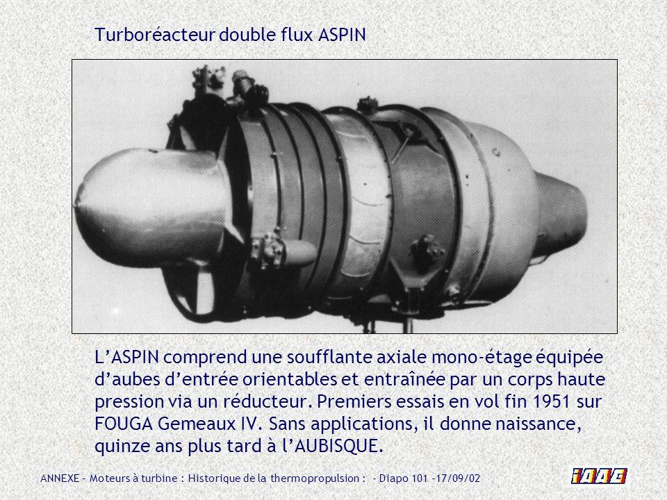 ANNEXE – Moteurs à turbine : Historique de la thermopropulsion : - Diapo 101 -17/09/02 Turboréacteur double flux ASPIN LASPIN comprend une soufflante