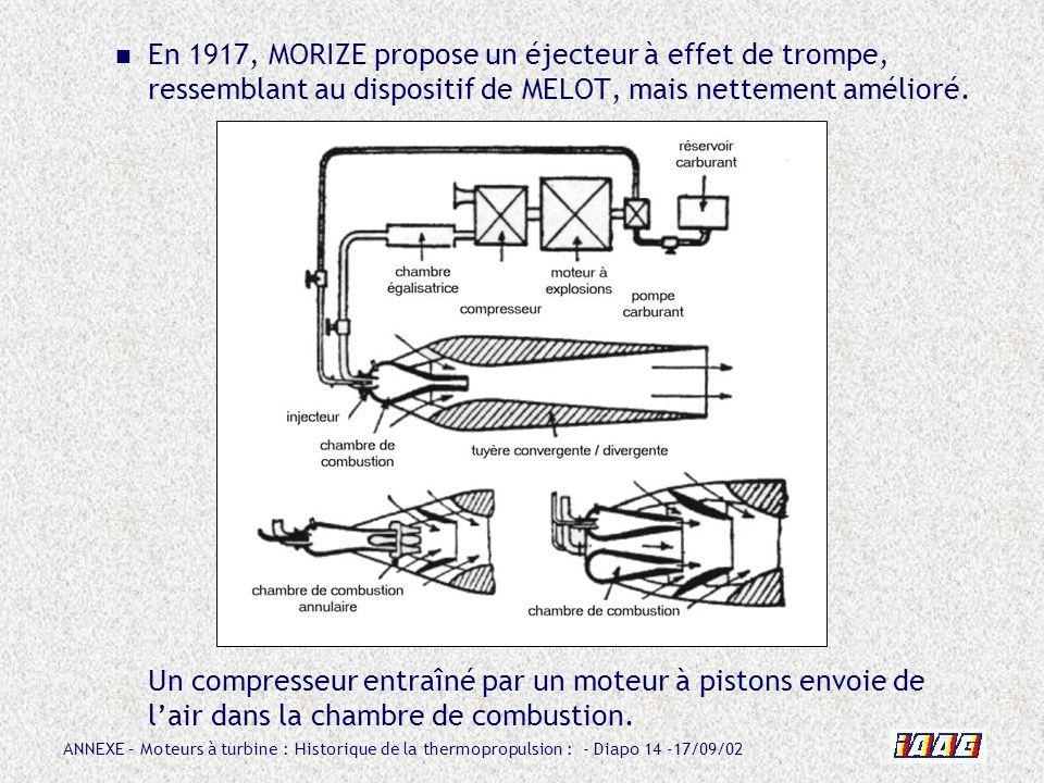 ANNEXE – Moteurs à turbine : Historique de la thermopropulsion : - Diapo 14 -17/09/02 En 1917, MORIZE propose un éjecteur à effet de trompe, ressembla