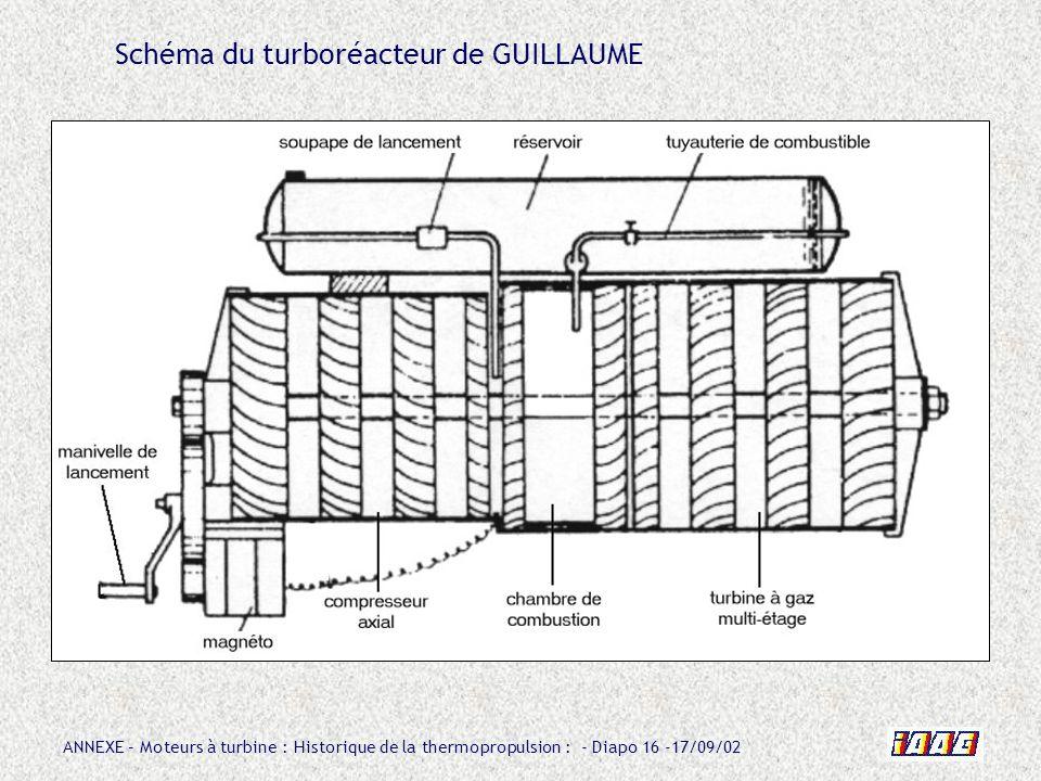 ANNEXE – Moteurs à turbine : Historique de la thermopropulsion : - Diapo 16 -17/09/02 Schéma du turboréacteur de GUILLAUME