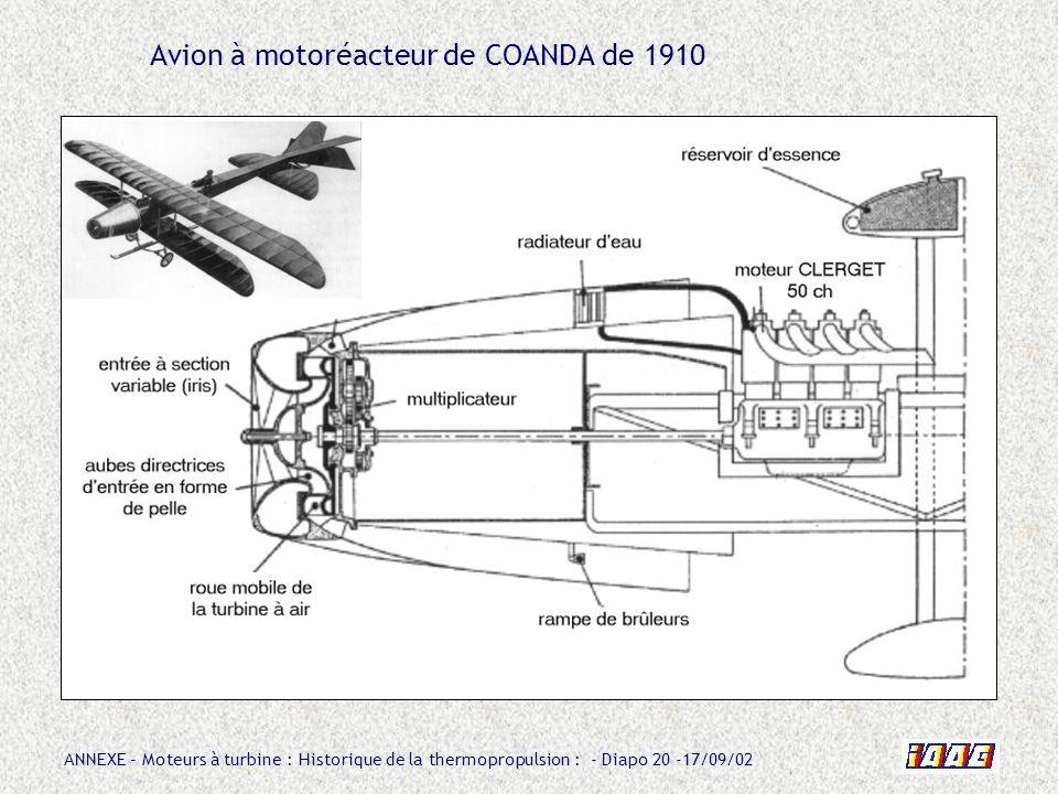 ANNEXE – Moteurs à turbine : Historique de la thermopropulsion : - Diapo 20 -17/09/02 Avion à motoréacteur de COANDA de 1910