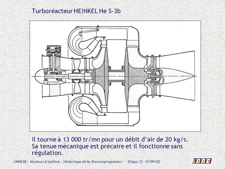 ANNEXE – Moteurs à turbine : Historique de la thermopropulsion : - Diapo 33 -17/09/02 Turboréacteur HEINKEL He S-3b Il tourne à 13 000 tr/mn pour un d
