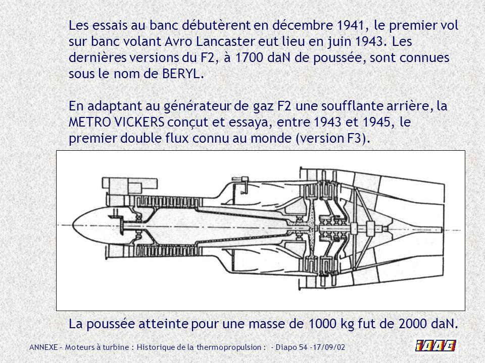 ANNEXE – Moteurs à turbine : Historique de la thermopropulsion : - Diapo 54 -17/09/02 Les essais au banc débutèrent en décembre 1941, le premier vol s