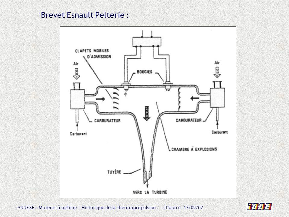 ANNEXE – Moteurs à turbine : Historique de la thermopropulsion : - Diapo 6 -17/09/02 Brevet Esnault Pelterie :