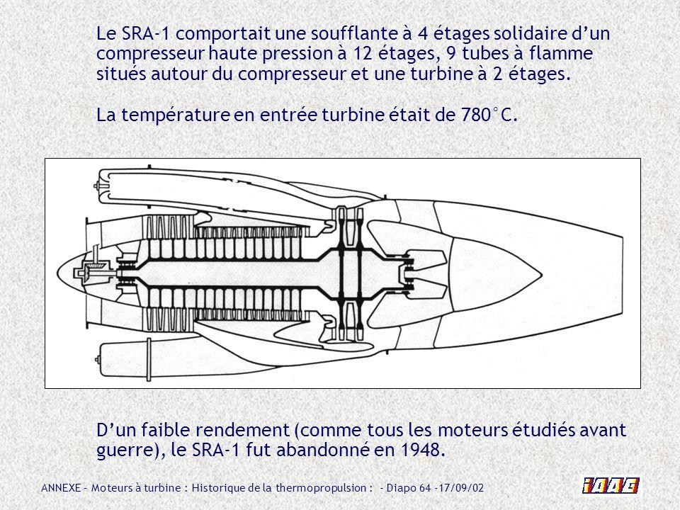 ANNEXE – Moteurs à turbine : Historique de la thermopropulsion : - Diapo 64 -17/09/02 Le SRA-1 comportait une soufflante à 4 étages solidaire dun comp