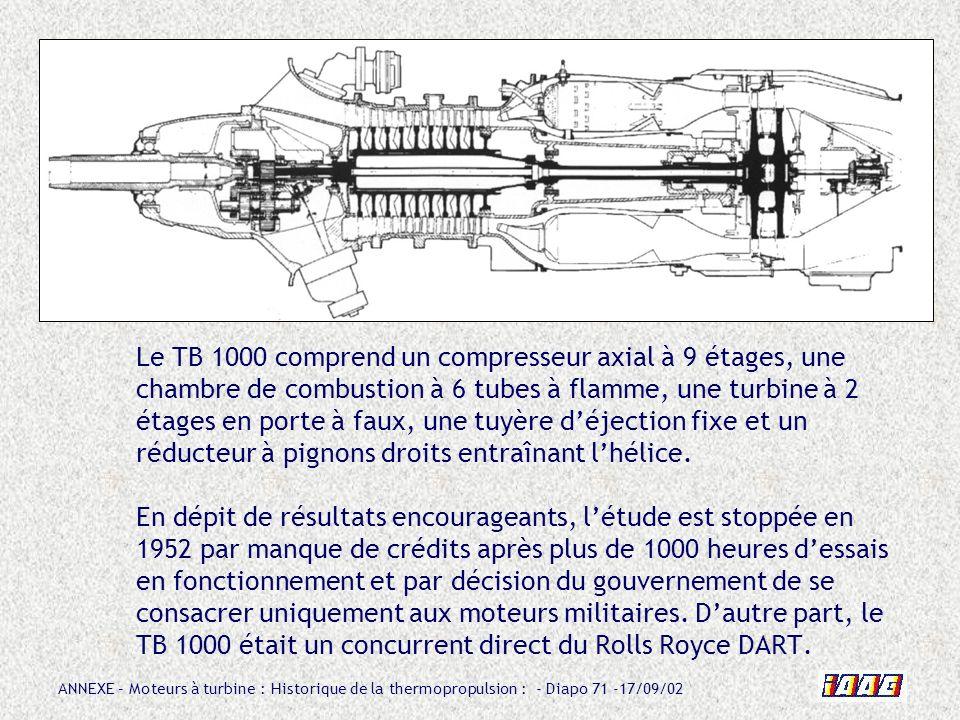 ANNEXE – Moteurs à turbine : Historique de la thermopropulsion : - Diapo 71 -17/09/02 Le TB 1000 comprend un compresseur axial à 9 étages, une chambre