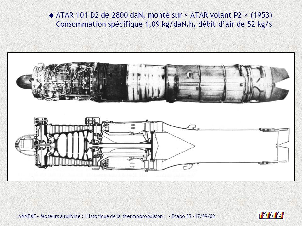 ANNEXE – Moteurs à turbine : Historique de la thermopropulsion : - Diapo 83 -17/09/02 ATAR 101 D2 de 2800 daN, monté sur « ATAR volant P2 » (1953) Con