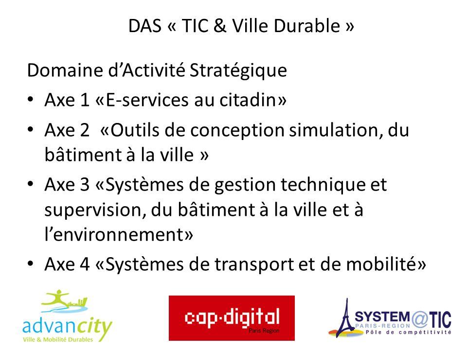 DAS « TIC & Ville Durable » Domaine dActivité Stratégique Axe 1 «E-services au citadin» Axe 2 «Outils de conception simulation, du bâtiment à la ville