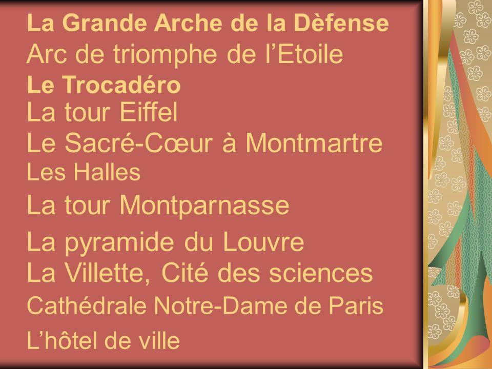 La Grande Arche de la Dèfense Arc de triomphe de lEtoile Le Trocadéro La tour Eiffel Le Sacré-Cœur à Montmartre Les Halles La tour Montparnasse La pyr