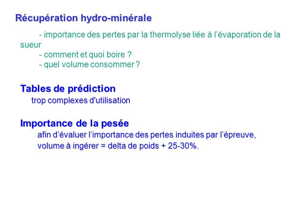 - importance des pertes par la thermolyse liée à lévaporation de la sueur - comment et quoi boire ? - quel volume consommer ? Récupération hydro-minér